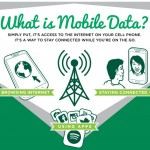 What is the Right Mobile Data Plan for You and Your Family?