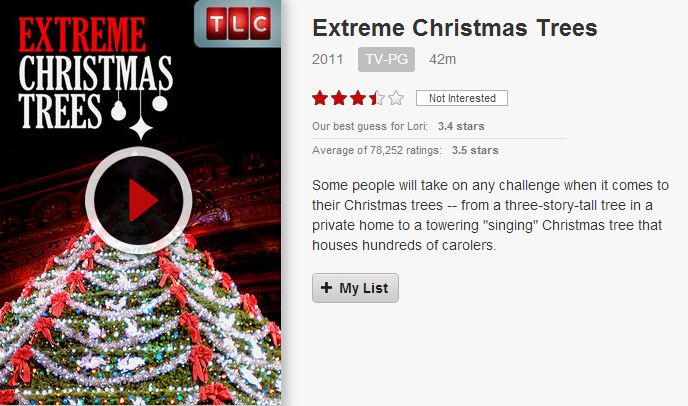 Extreme Christmas Trees! - The Well Connected Mom