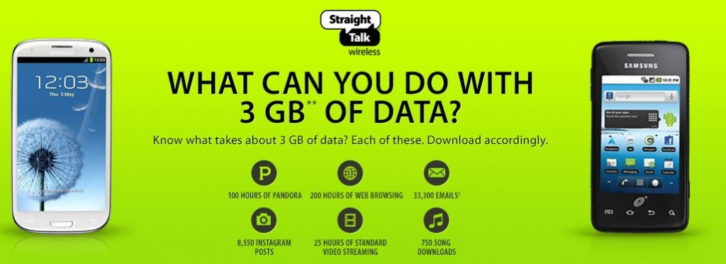 What You Can Do with 3GB of Data