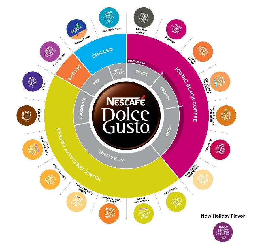 Nescafe dolce gusto genio review giveaway the well connected mom - Range capsule dolce gusto ...