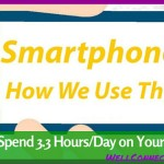 Shocking!  How We Use Our Smartphones!