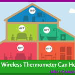 A Wireless Thermometer Should Do the Trick