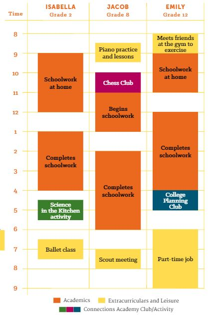 Connections Academy Student Schedules